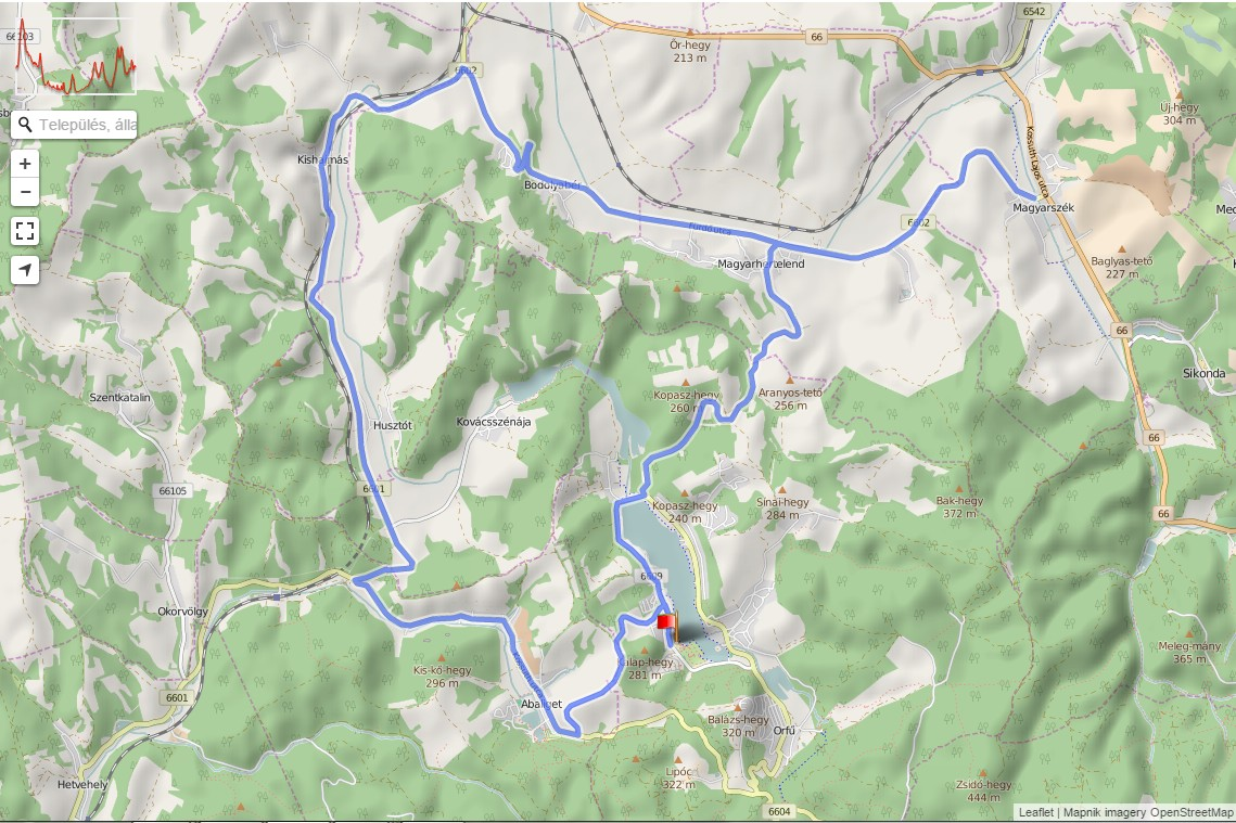 Quadrathlon World Cahmpionship bike route
